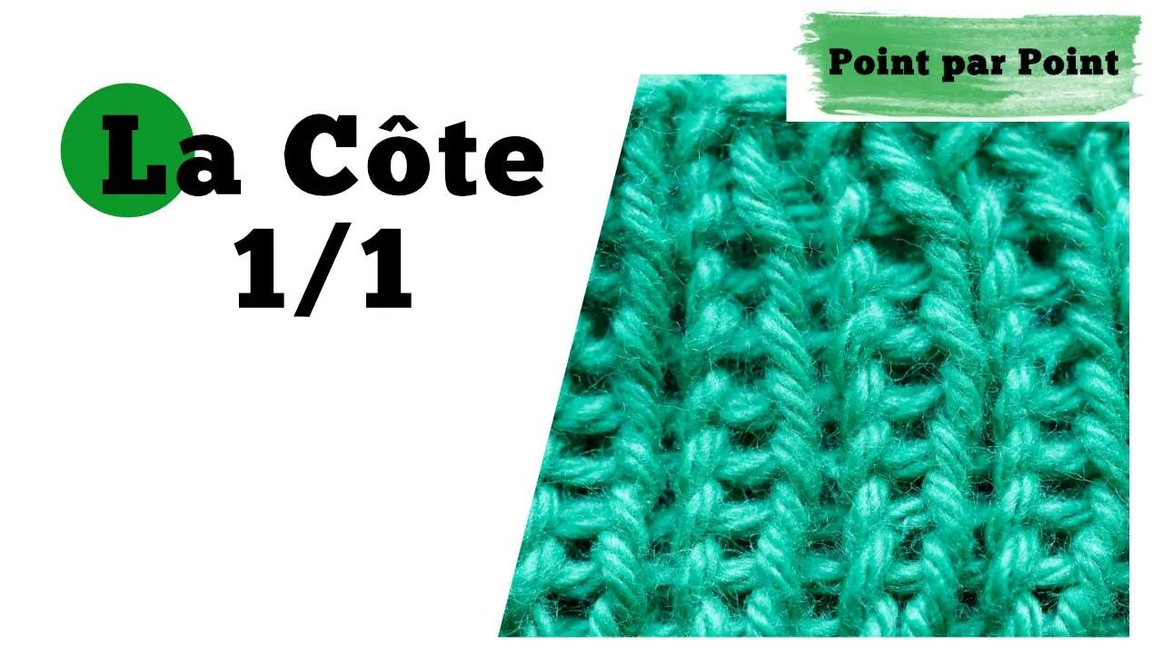 Read more about the article Point par Point – Côte 1/1